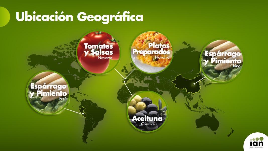 Industrias Alimentarias de Navarra