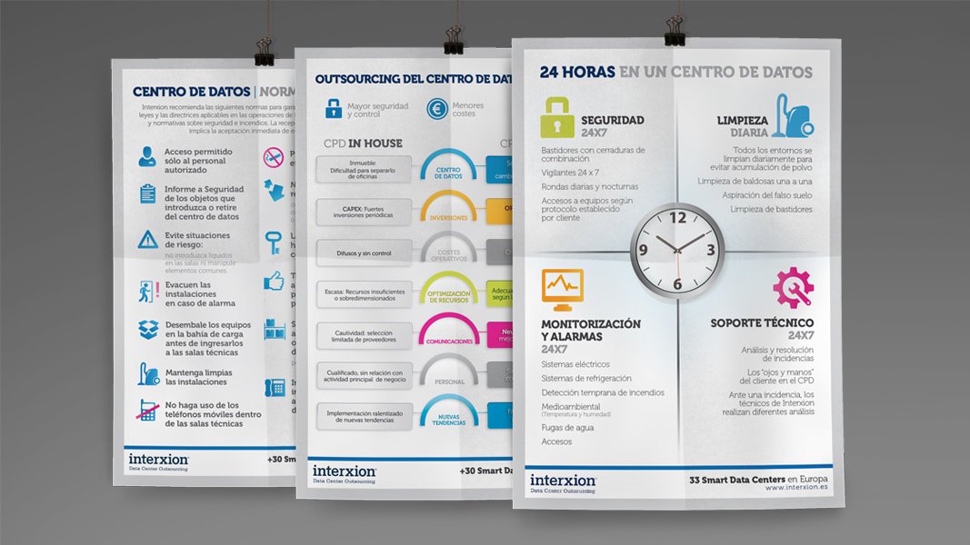 Interxion: Infografías